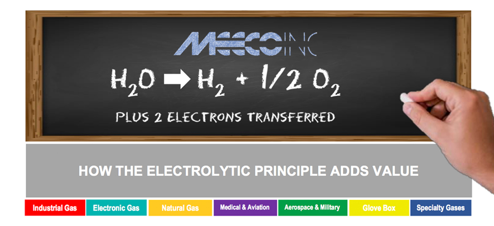 MEECO-HEADER-IMAGES-960X440-121619-002.jpg